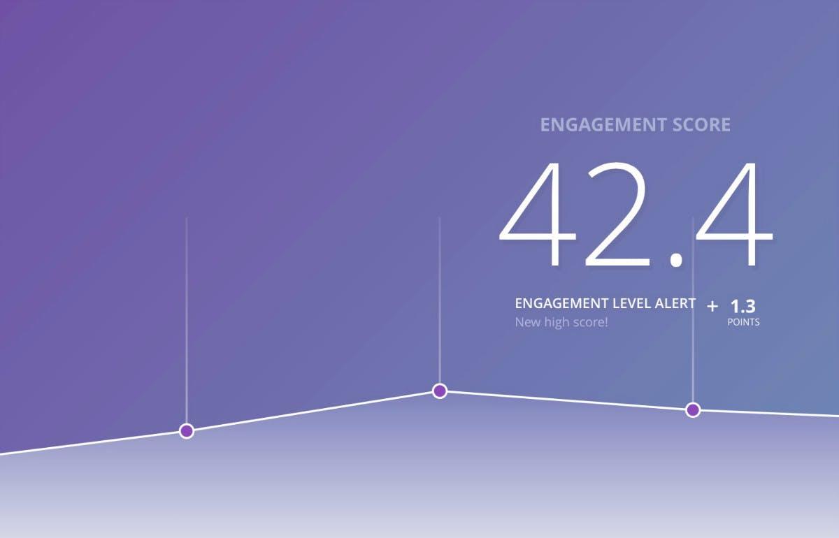 Monitoring as a Service: Filament bietet Seitenbetreibern umfangreiche Daten-Tools