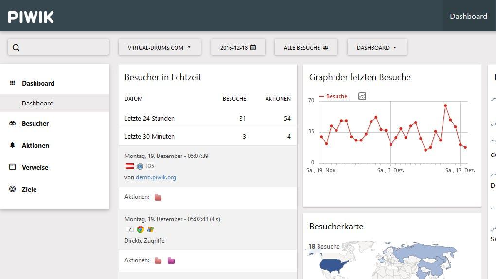 Piwik 3: Freies Analytics-Tool mit neuem Design, besserer Performance und mehr