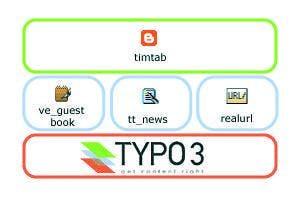 timtab bringt TYPO3 Blogging bei: Bloggen mit TYPO3