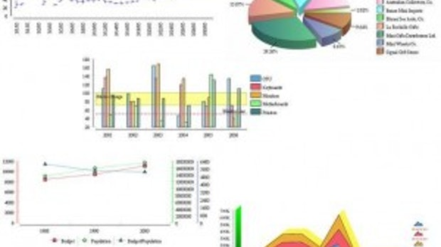 Business Intelligence and Reporting Tools: Business Intelligence mit Eclipse BIRT