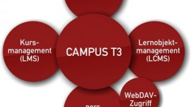 CAMPUS T3 – ein TYPO3-basiertes Learning Management System: E-Learning mit TYPO3