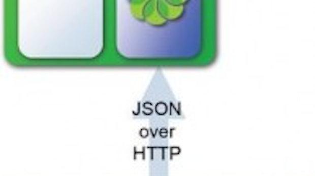 Viele kleine dynamische Fenster für das Portalsystem: Alfresco-Anbindung an Liferay
