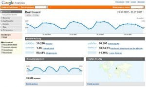 Visitor-Tracking mit Google Analytics: Den Nutzern über die Schulter geschaut