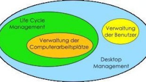 Zentrale Verwaltung von Linux Desktop-Installationen: Desktop-Management mit Linux