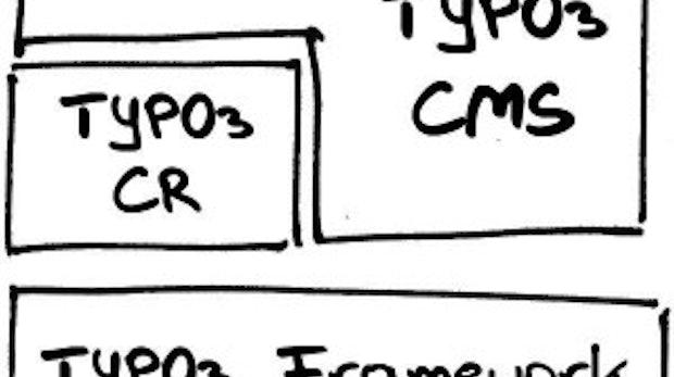 Ein Jahr Arbeit am Code: TYPO3 5.0