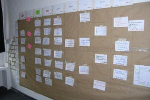 BarCamp, Web-Montag, Pl0gbar und Lunch 2.0: Unkonferenzen auf dem Vormarsch
