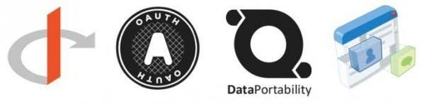 OpenID, OAuth, Dataportability und OpenSocial sind Initiativen, die offene und sichere Standards fördern wollen.