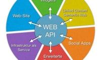 5 Punkte, die Unternehmen bei der Umsetzung beachten sollten: Erfolgsfaktoren einer offenen Web-API