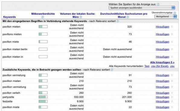 Optimierungstipps fürs Suchmaschinenmarketing: Effektive Werbung mit Google AdWords