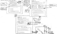 Ein Bild sagt mehr als tausend Worte: Website-Projekte mit Wireframes visualisieren