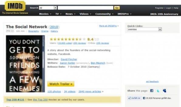 Facebook wird beim Thema Suche immer relevanter: Durch den allgegenwärtigen Like-Button (bei IMDb rechts unten) kann Facebook nicht nur eine Art Kundenrezension in Suchergebnisse einführen. Das Unternehmen ist so auch in der Lage, Empfehlungen von Freunden stärker zu gewichten, um personalisiertere Suchergebnisse auszugeben.