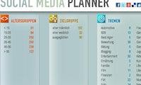 SEO mit Social Media - Beide Disziplinen geschickt miteinander verbinden