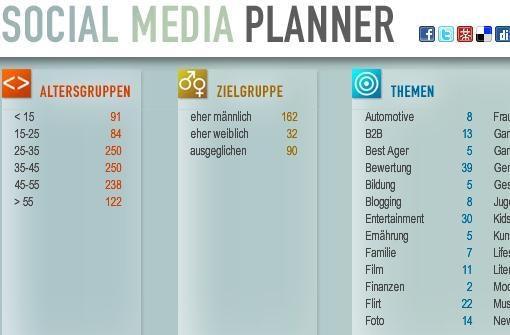Der Social Media Planner (www.socialmediaplanner.de) listet anhand des Alters, Geschlechts und Interessen der Zielgruppe passende soziale Kanäle.