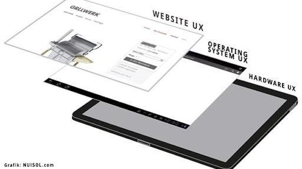 Webdesign: Wie sich die User-Experience auf Tablets optimieren lässt