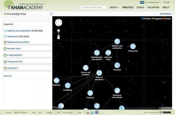 In der Khan Academy bilden sich Nutzer mithilfe von über 3.200 Video-Tutorials fort.
