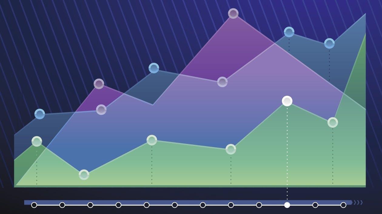 Webanalyse: Die wichigsten Anbieter im Überblick