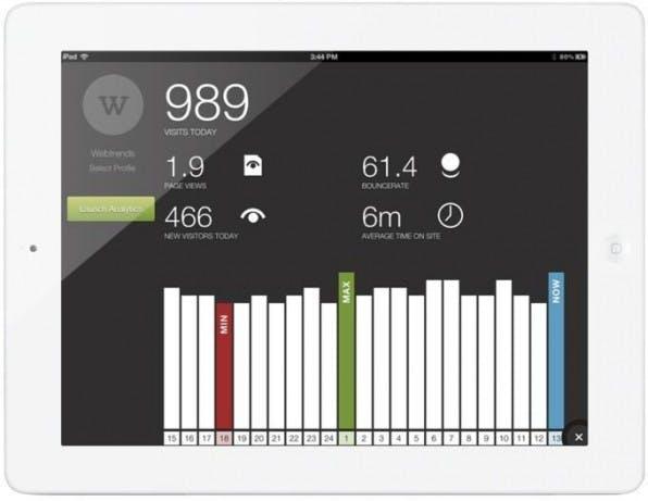 Das Web-Analyse-Tool Webtrends gibt es auch als iPad-App.