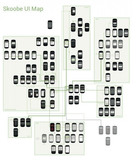 Die Darstellung aller Interface-Screens in einer UI-Map kann die Einschätzung funktionierender Usability und UX erleichtern.