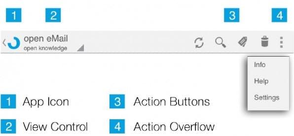 Die Android ActionBar hat mehrere Aufgaben. Richtig angewendet ist sie für Android-User eine große Navigationshilfe.