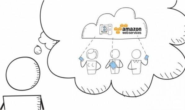 Mit Amazon Web Services (AWS) lassen sich etwa ressoucenintensive Apps aus der Cloud auf Mobilgeräte streamen.