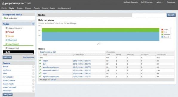 Neben CLI-Tools (Command Line Interface) bietet die Enterprise-Version von Puppet eine Web-Konsole, die das Konfigurationsmanagement vereinfacht.