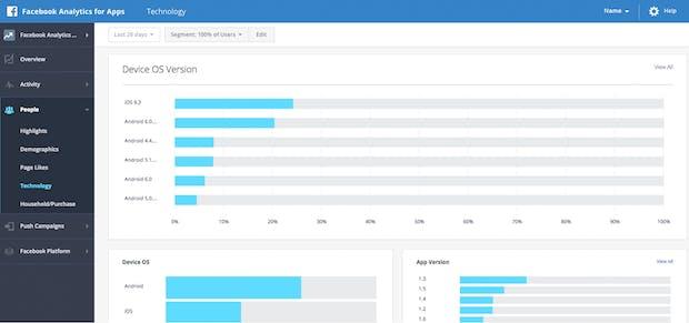 Facebook Analytics for Apps: Das kann Facebooks Webanalyse