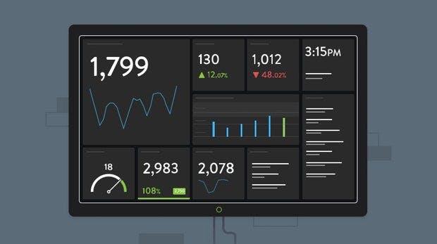 Dashboard-Tools im Überblick: Damit baust du Reportings für dein Unternehmen auf