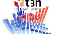 Rückblick 2010: t3n in Zahlen