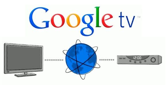 Web TV: Google TV kommt 2011 nach Deutschland