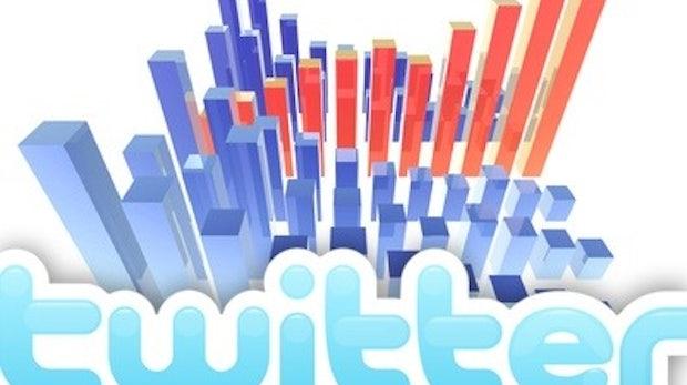 Social Media: Wie Trending Topics bei Twitter entstehen