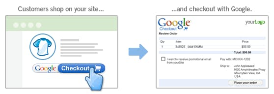 Google Checkout How It Works