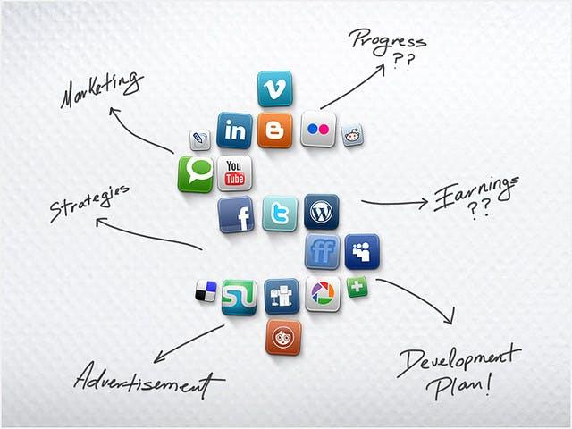 Social Media Marketing: Über 100 Fallstudien aus der Praxis