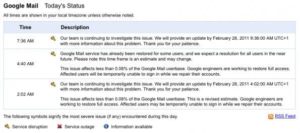 Google Mail Probleme: Status Dashboard