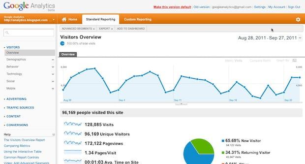 How-to: Google Analytics als Keyword-Monitoring-Tool nutzen