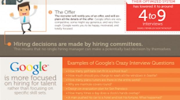 Wie bekommst du einen Job bei Google?