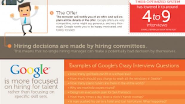 Wie bekommst du einen Job bei Google? [Infografik]