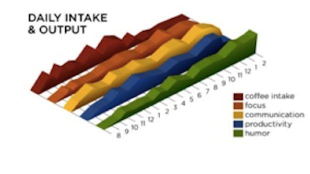 Lebenslauf als Infografik – 10+ überzeugende Beispiele