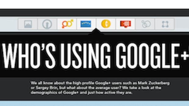 Google+: So sieht der durchschnittliche Nutzer aus