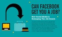 Social Media: Sprungbrett für die Jobsuche [Infografik]