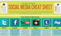Social Media Cheat Sheet für KMU: Alles Wichtige über Facebook, Twitter & Co