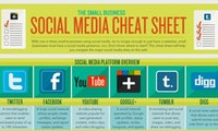 Social Media Cheat Sheet für KMU: Alles Wichtige über Facebook, Twitter & Co