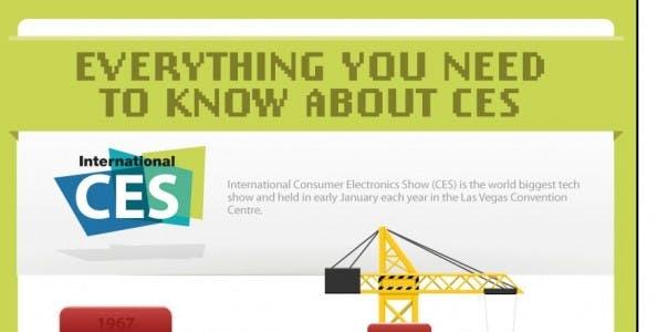 ces 2012 infografik