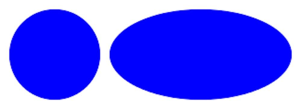 CSS-Kreis und -Oval
