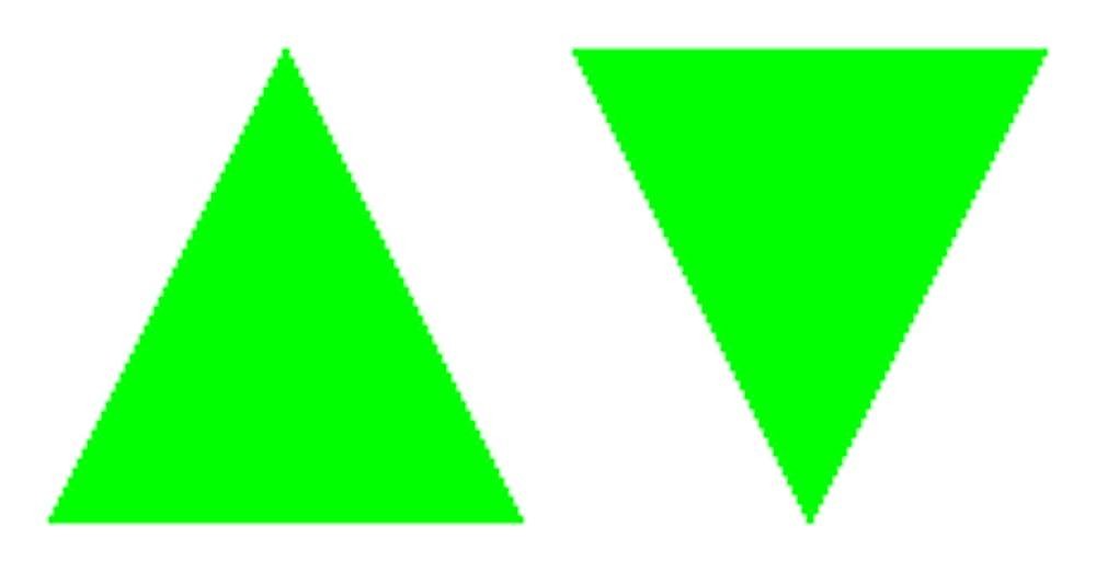 CSS-Dreieck