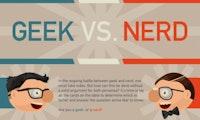 Bist du Geek oder Nerd? [Infografik]