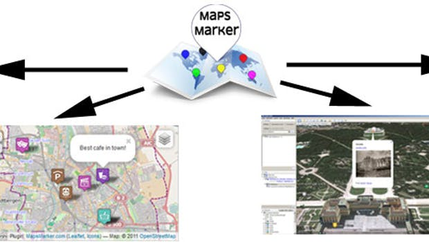 Leaflet Maps Marker für Wordpress
