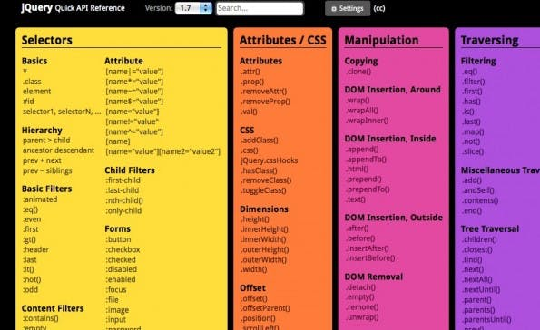 jquery cheat sheet with examples pdf