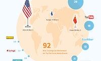 Die wertvollsten Social-Media-Marken der Welt [Infografik]