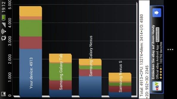 HTC one X Quadrant-Benchmark