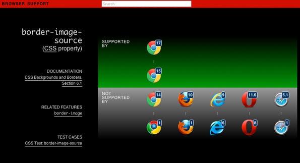 """Die Browser-Kompatibilität mit """"Browser Support"""" testen"""